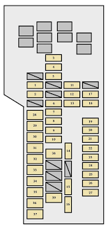2007 toyota corolla fuse box diagram discernir net 2004 toyota corolla interior fuse box diagram at 2004 Toyota Corolla Fuse Box Diagram