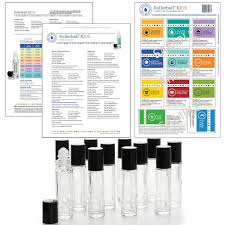 Rollerball Dilution Chart Rollerball Kids Do It Yourself Essential Oil Workshop Kit