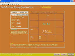 Calculate Vedic Birth Chart Free Mb Free Vedic Astrology Divisional Charts Latest Version