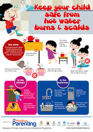 keep your child save from hot water burns