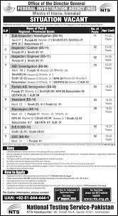 fia jobs 2014 nts application form in fia jobs 2014 nts application form