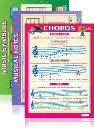 Music Education Wall Charts Buy Music Theory Set Of 5 Music Posters Classroom