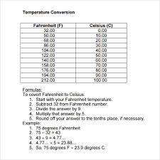 10 Expository Temperature Metric Conversion