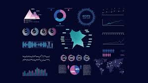 Udemy Dashboard Designing And Interactive Charts In Excel Online Training Data Visualization With Tableau Novice To Pro 5 In 1 By Udemy