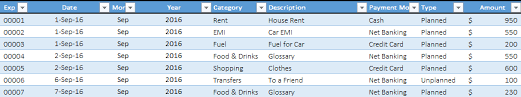 Tracking Expenses In Excel Free Template Download 1 Page Excel Expense Tracker For