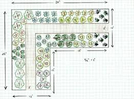 Small Picture Designing Your Garden