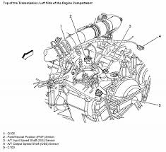 similiar chevy equinox transmission diagram keywords chevrolet equinox ls transmission problem 2006 chevy equinox 2016