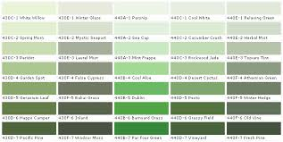 Par Paint Colour Chart Behr Colour Chart Behr Colors Behr Interior Paints Behr