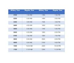 Zulu Time Conversion Chart Pdf 30 Printable Military Time Charts Template Lab