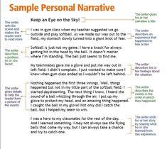Example Narrative Essays Narrative Writing Example 3rd 4th Grades Great For A Back To School