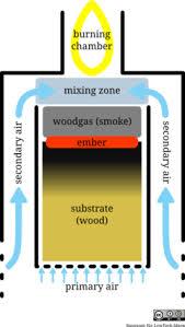 ge cafe fridge home and furnitures reference ge cafe fridge ge refrigerator further viking ice maker wiring diagram on