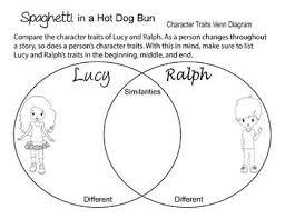 Bun Chart Free Spaghetti In A Hot Dog Bun Character Trait Venn Diagram