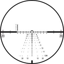 Leupold Scope Comparison Chart Reticles Leupold
