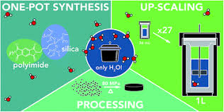 <b>Green one</b>-pot synthesis and processing of polyimide–silica hybrid ...