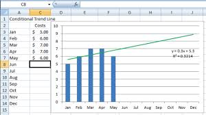 Add Trendline To Excel Chart How To Format Trend Line Color In Excel Dynamically Excel