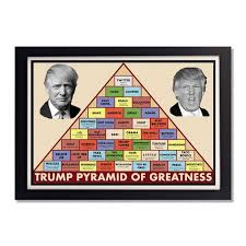 Ron Swanson Pyramid Of Greatness Trump Edition Glossy Poster 11x17 Or 24x36in