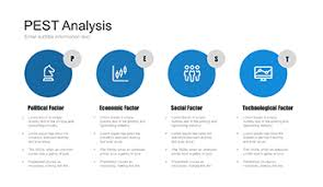 Pest Analysis Template Pest Pestel Pestle For Powerpoint Free Download Now