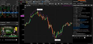 point and figure chart thinkorswim tools for traders chat rooms trader tv on thinkorswim