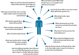 how to do an audience analysis the health compass step 9 develop audience profiles