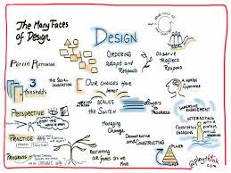 Theories Methods Systemic Design