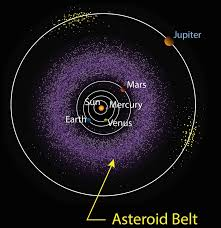 Comets Meteors And Asteroids Venn Diagram Asteroid Or Meteor Whats The Difference Nasa Space Place Nasa
