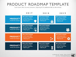 Sample Powerpoint Timeline Three Phase Business Planning Timeline Roadmapping Powerpoint 10