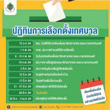 ปฏิทินการเลือกตั้งเทศบาล 2564