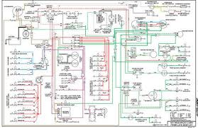 triumph tr4a wiring diagram tr3 wiring diagram wiring diagram and schematic pickup and harness wiring schematics tv jones