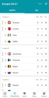App Europei 2021 - Risultati & Calendario for Android - APK Download