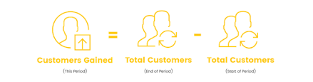 customer acquisition cost how to calculate your customer acquisition cost cac