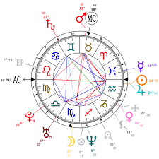 Astrology And Natal Chart Of Robbie Williams Born On 1974 02 13