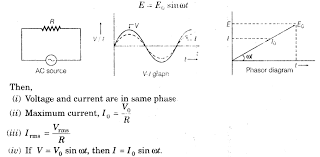 alternating current diagram. important-questions-for-class-12-physics-cbse-ac- alternating current diagram
