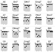 Song Chord Chart - Koto.npand.co