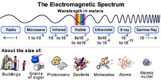 Amazing Space Q A Electromagnetic Spectrum Pg 1 Of 2