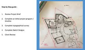 Dream Plan Home Design Key Home Design A Step By Step Guide To Designing Your Dream