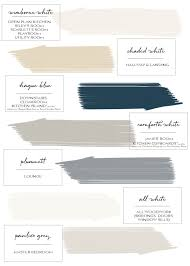 Kitchen Paint Colour Chart Farrow Ball Paint Colours In My Home Just A Little Build
