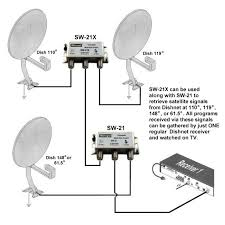 satellite multiswitch installation diagram satellite sw21 satellite multi switch dish network bell vu sw21x on satellite multiswitch installation diagram