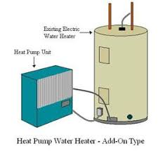 electric heat pump water heater.  Heat Because The Heat Pump Water Heater Extracts From Surrounding Air  It Cools Air At Same Time This Free Cooling Can Be Useful If Unit Is  To Electric Heat Pump Water Heater 5