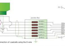 wiring diagram for the nest thermostat sample get load cell wiring diagram