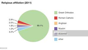 Mongolia Religion Pie Chart 29 Valid New Zealand Religion Pie Chart