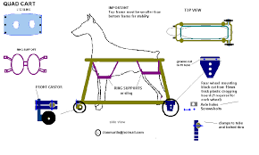 quad cart instructions with design