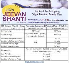 Lic Jeevan Shanti Chart