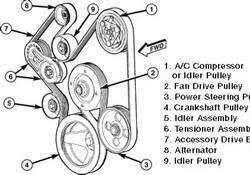 5 7 hemi diagram questions & answers Dodge 57 Hemi Wiring Diagrames