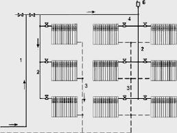 Реферат Монтаж двухтрубной системы отопления com  Двухтрубная вертикальная система водяного отопления с верхней разводкой