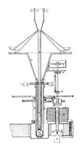 Old fashioned sodium lights wiring diagram adornment electrical