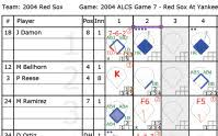 Baseball Score Book Pages Iscore Baseball Features Iscore Sports