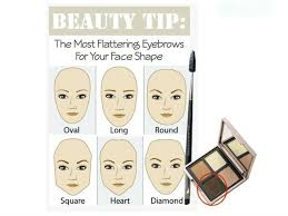 perfect eyebrows for your face shape. perfect eyebrows for your face shape t