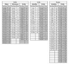 Sock Knitting Foot Size Chart Sock Making Chart Showing Foot Length For Each Size