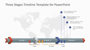 5 year timeline template three stages timeline template for powerpoint slidemodel