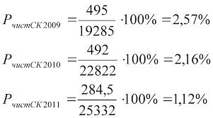 Отчет по производственной практике по специальности Финансы и  4 Общая рентабельность производственных фондов определяемая как отношение валовой балансовой прибыли с средней стоимости основных производственных и